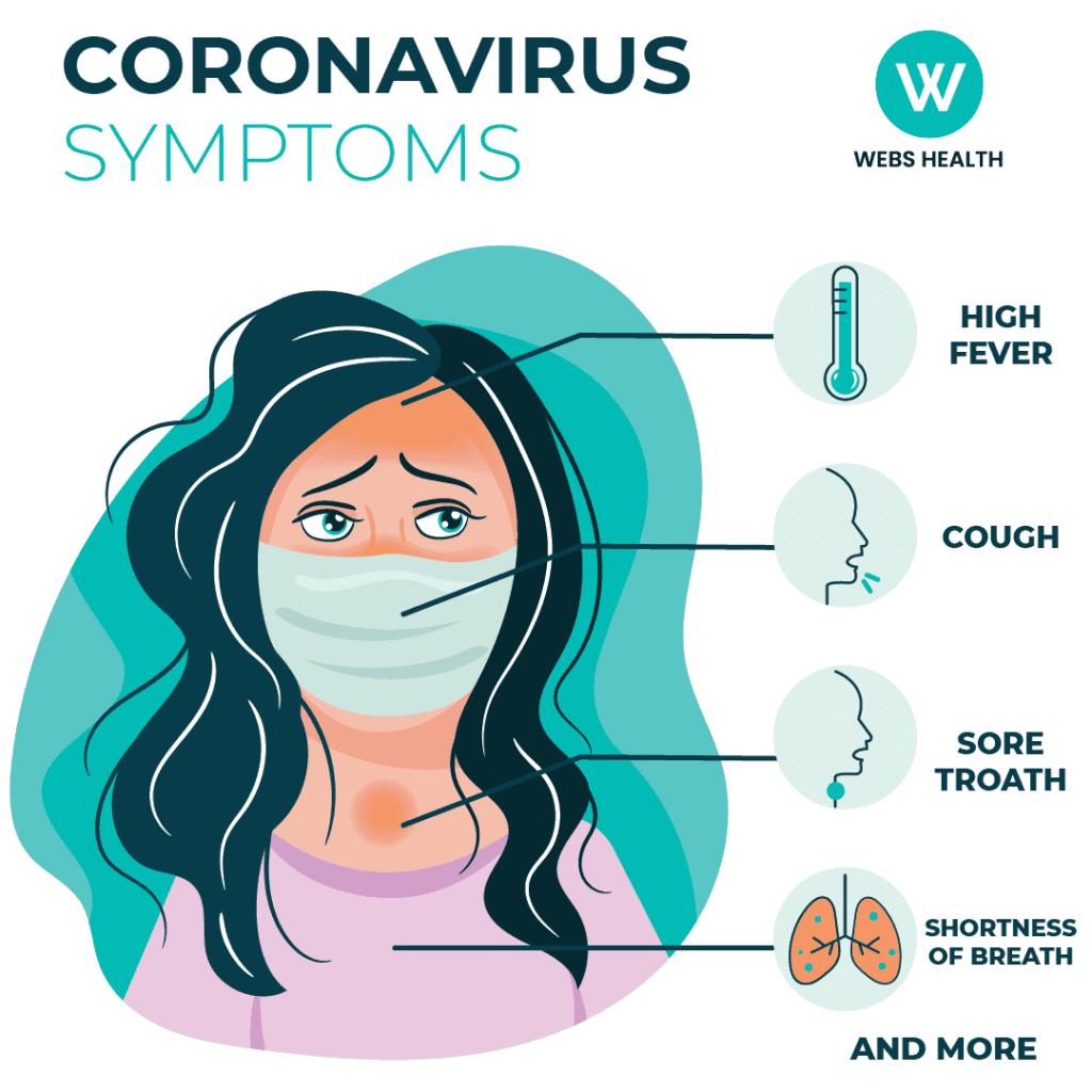 Coronavirus Symptoms by webs health 01 - Webshealth