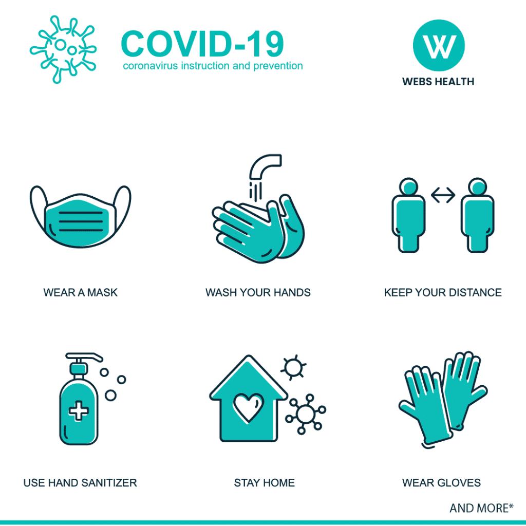 Prevention of coronavirus by webs health - Webshealth
