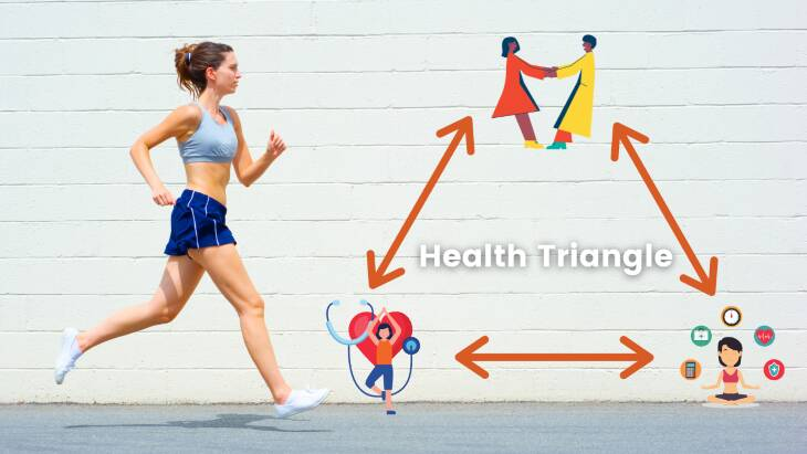 A Balanced Health Triangle What Is It And Why Is It Important (1)