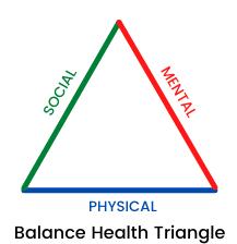 Copy of Health Triangle - Webshealth